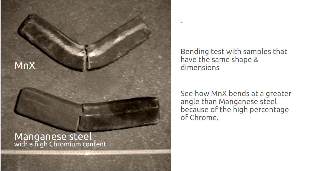 MNX Comparison 2.png