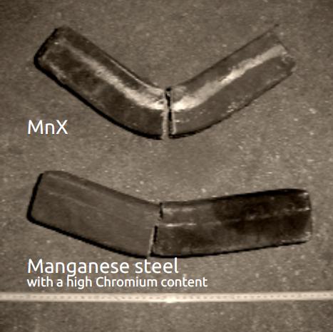 MNX Comparison